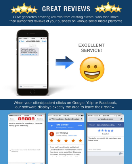 social review wizard automotive